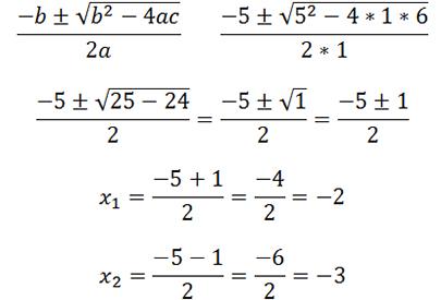 Des de quan es resolen equacions de segon grau